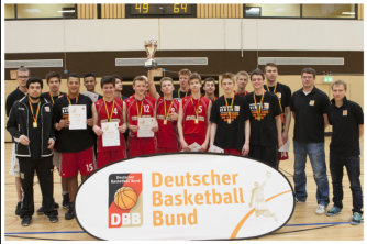 German 16u Cup Winner 2015